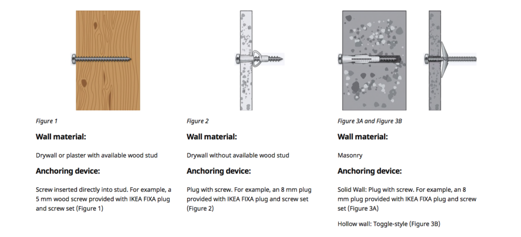 how to anchor ikea furniture to the wall